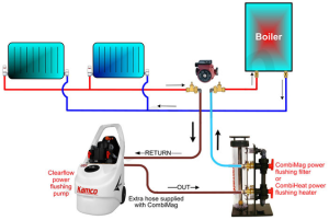 rsz_power-flushing-diagram
